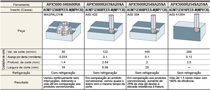 apx_14_pt-br.png